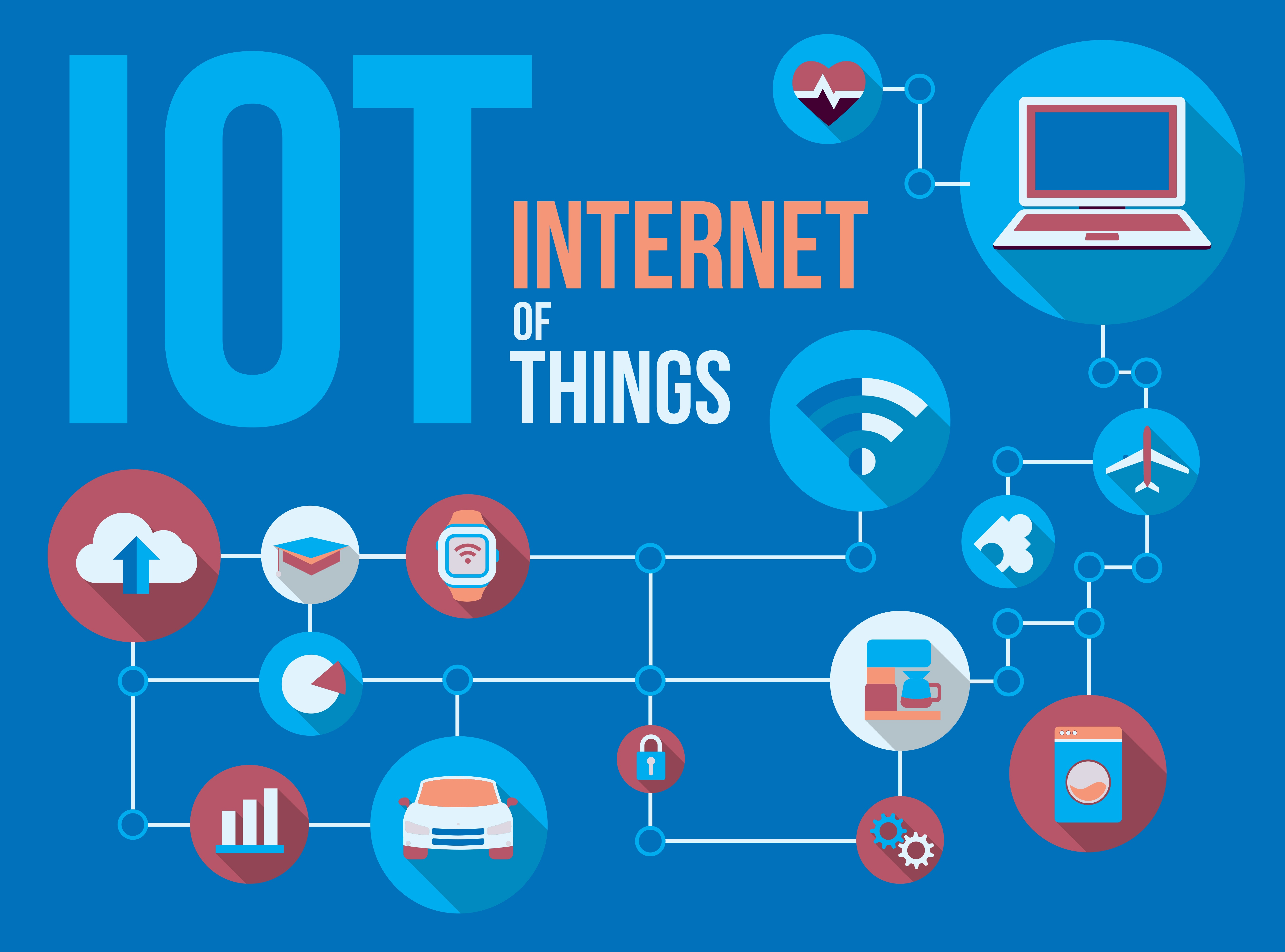 IoT and security trends